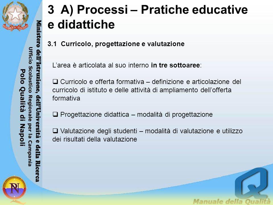 3 A) Processi – Pratiche educative e didattiche