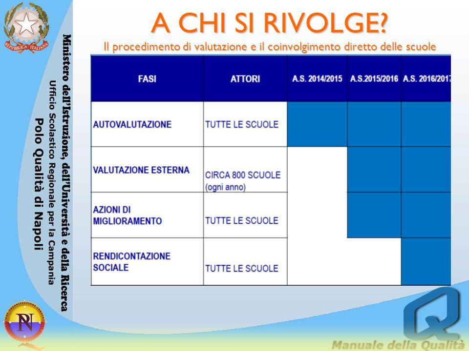A CHI SI RIVOLGE Il procedimento di valutazione e il coinvolgimento diretto delle scuole