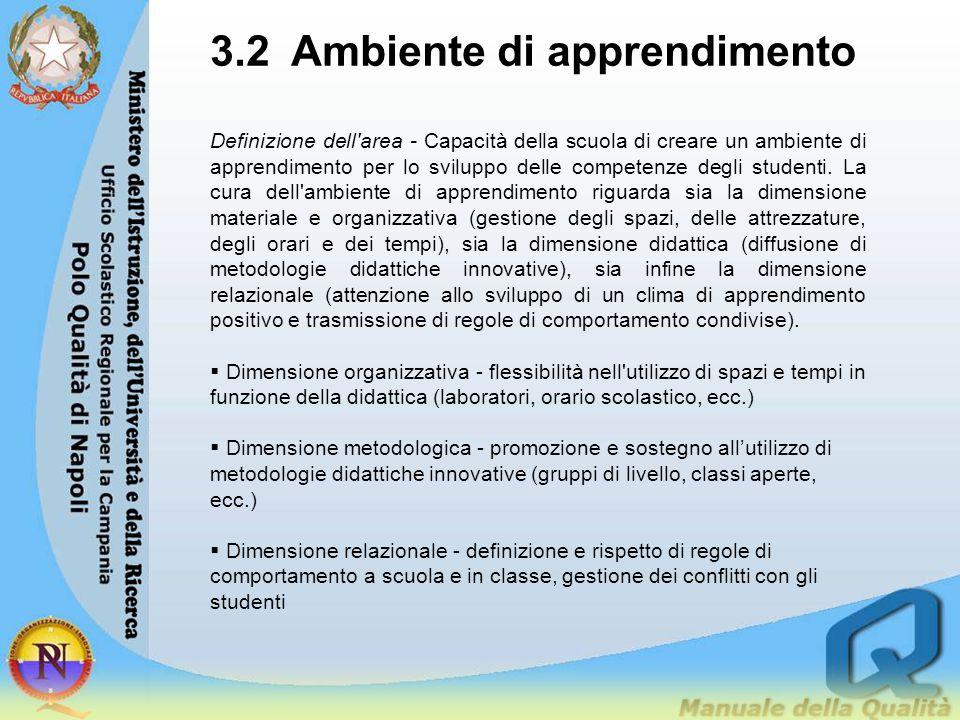 3.2 Ambiente di apprendimento