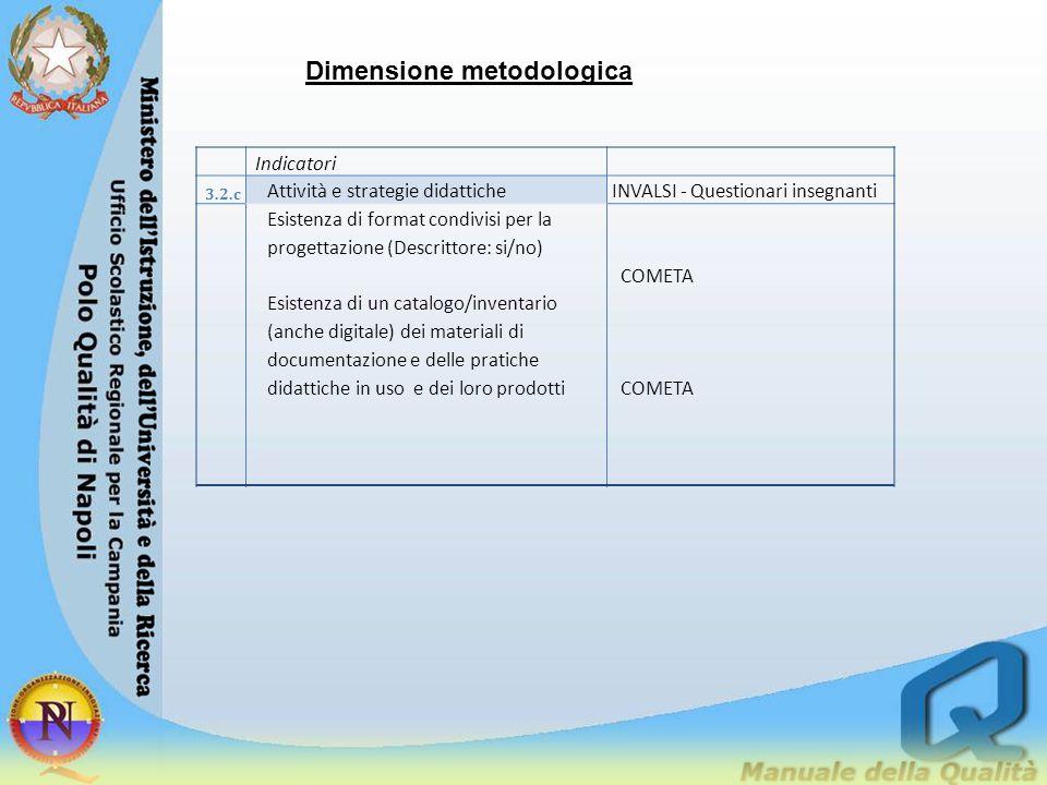 Dimensione metodologica