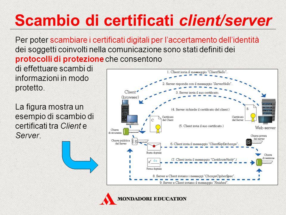 Scambio di certificati client/server