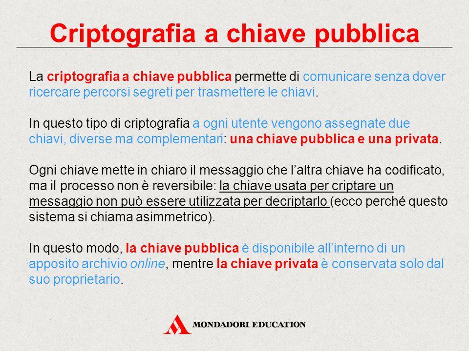 Criptografia a chiave pubblica