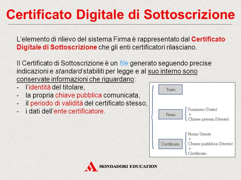 Certificato Digitale di Sottoscrizione