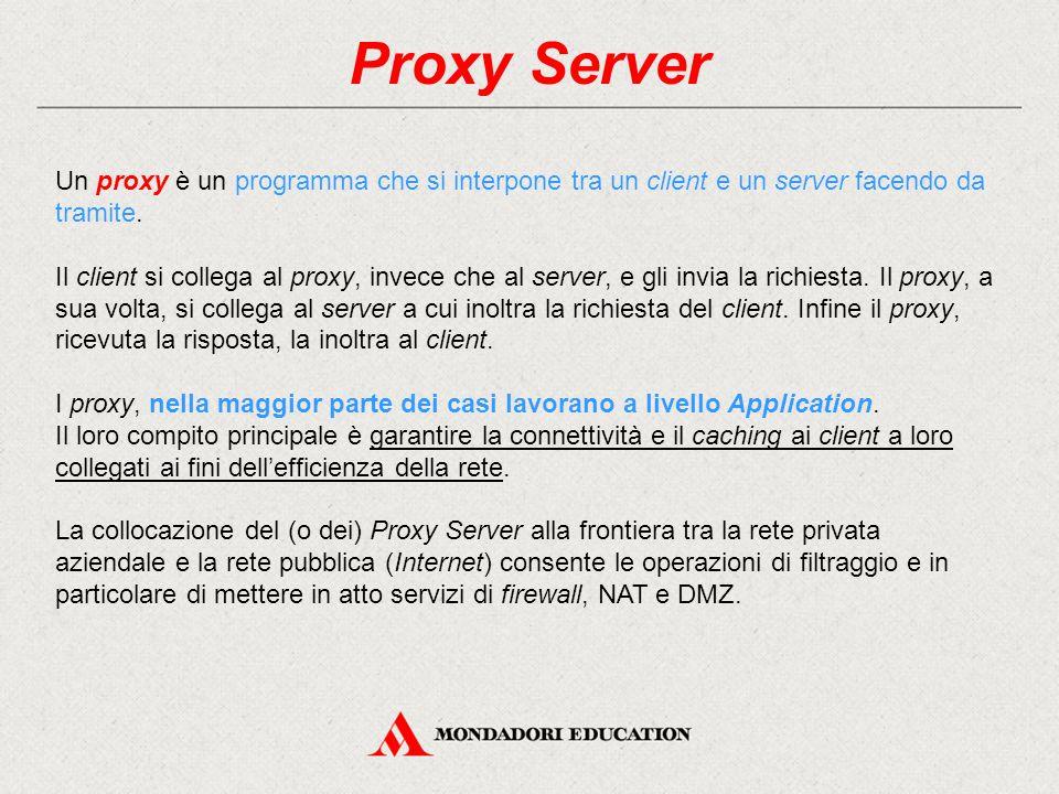 Proxy Server Un proxy è un programma che si interpone tra un client e un server facendo da tramite.