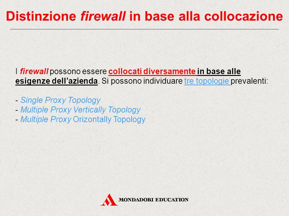 Distinzione firewall in base alla collocazione