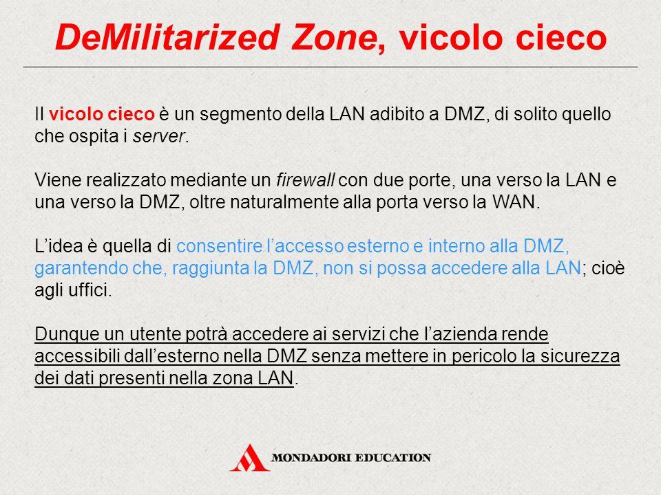 DeMilitarized Zone, vicolo cieco