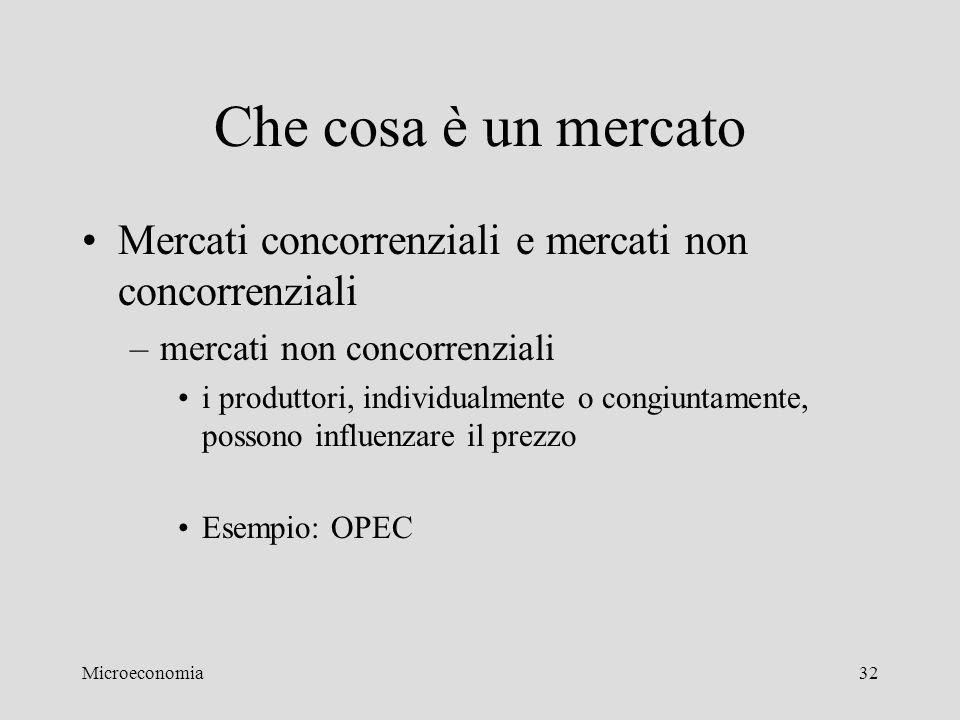 Che cosa è un mercato Mercati concorrenziali e mercati non concorrenziali. mercati non concorrenziali.