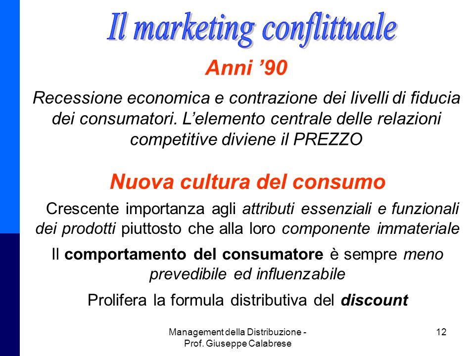 Nuova cultura del consumo