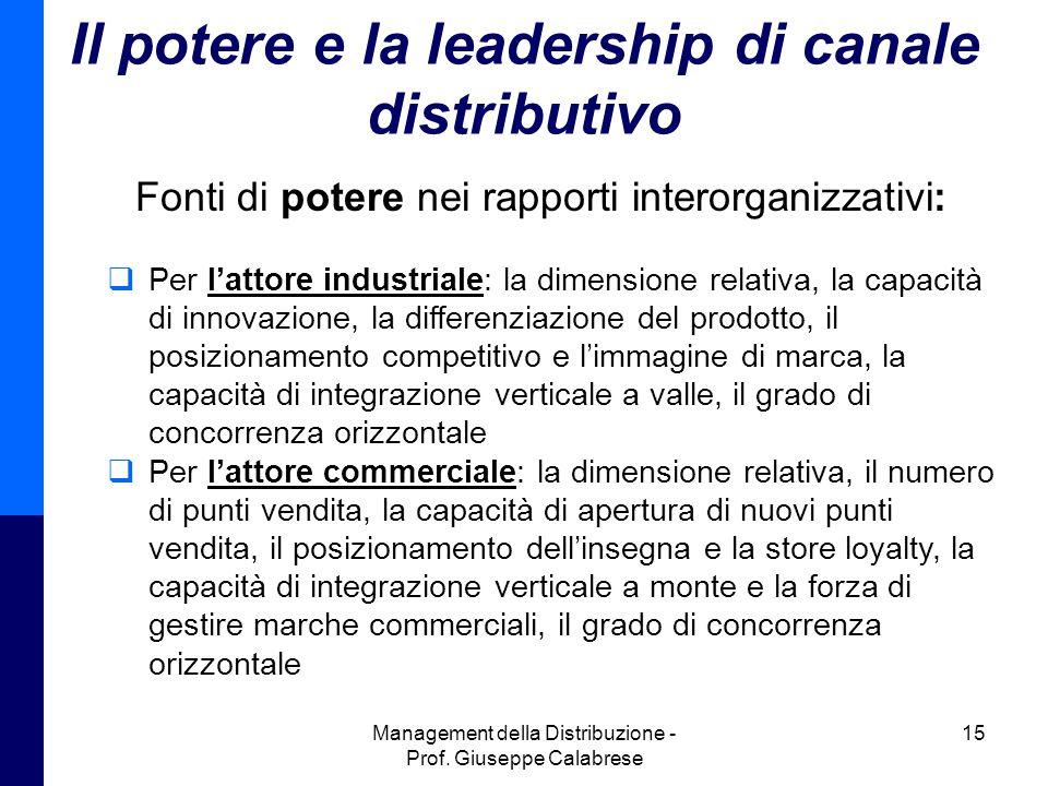 Il potere e la leadership di canale distributivo