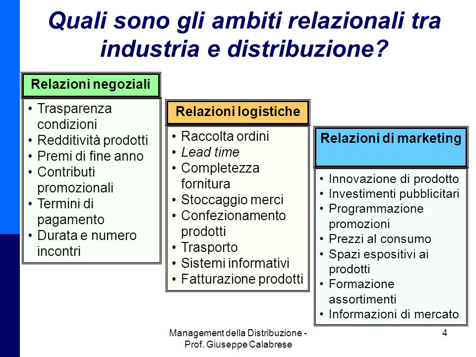 Quali sono gli ambiti relazionali tra industria e distribuzione