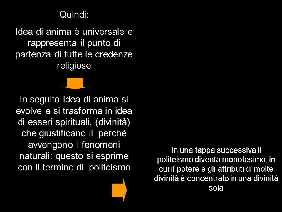 Quindi: Idea di anima è universale e rappresenta il punto di partenza di tutte le credenze religiose.