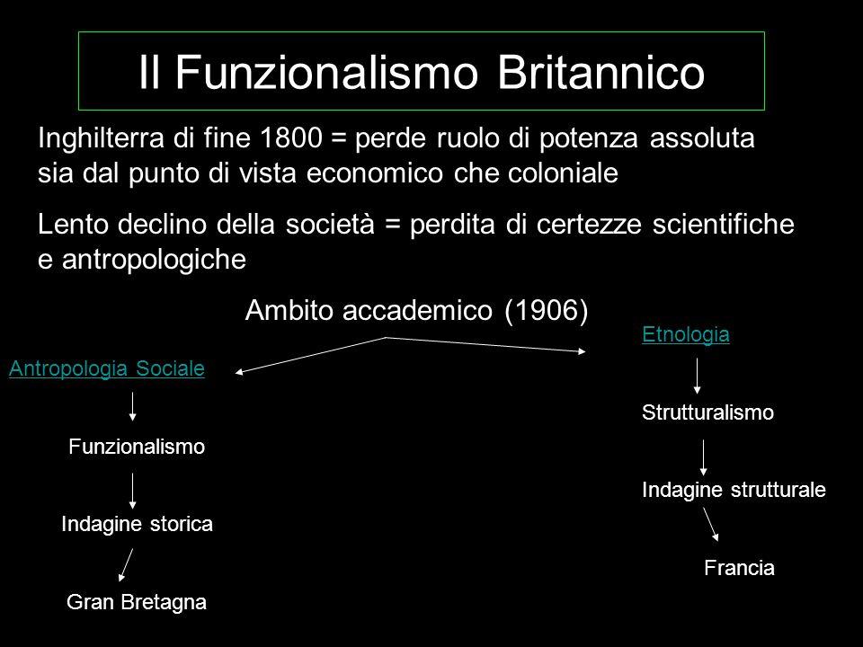 Il Funzionalismo Britannico