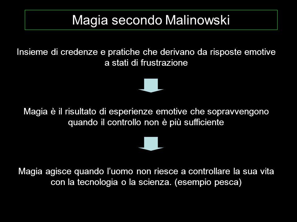 Magia secondo Malinowski
