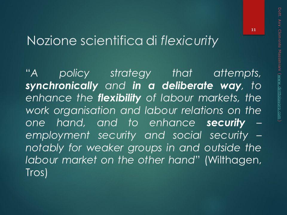 Nozione scientifica di flexicurity