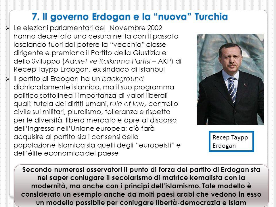 7. Il governo Erdogan e la nuova Turchia