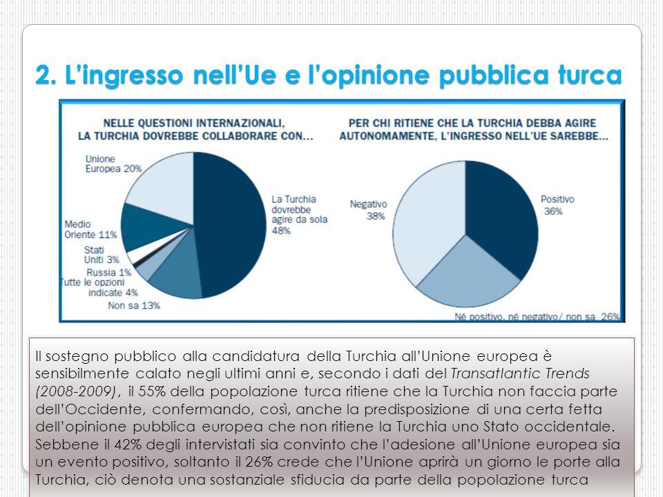 2. L'ingresso nell'Ue e l'opinione pubblica turca