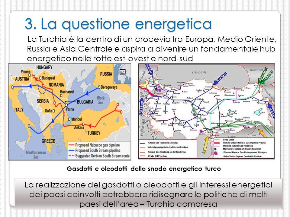 3. La questione energetica