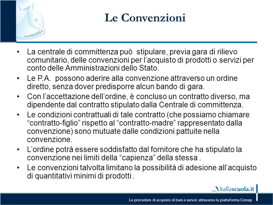27/03/13 Le Convenzioni.