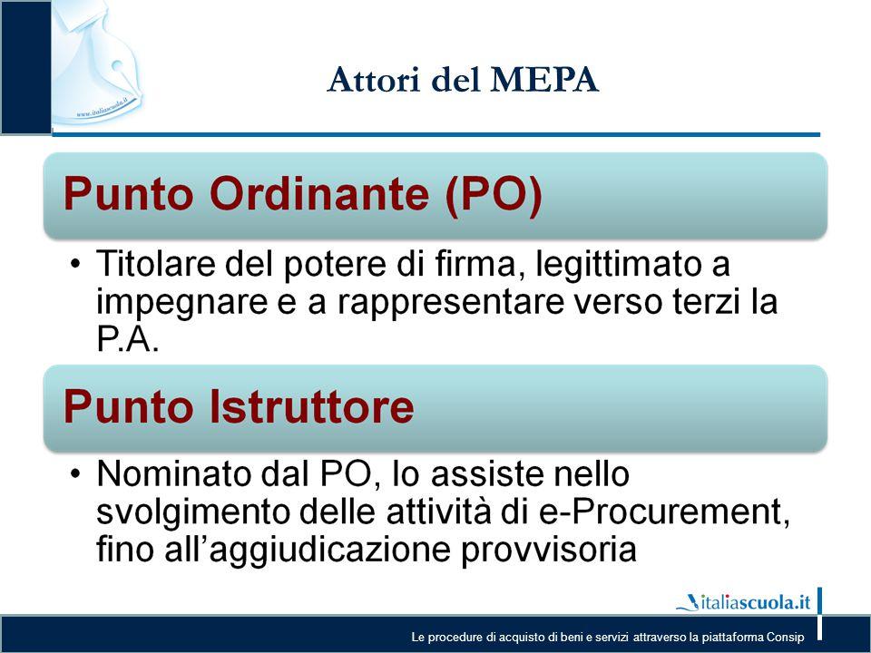 27/03/13 Attori del MEPA 14