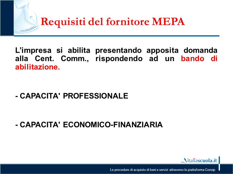 Requisiti del fornitore MEPA