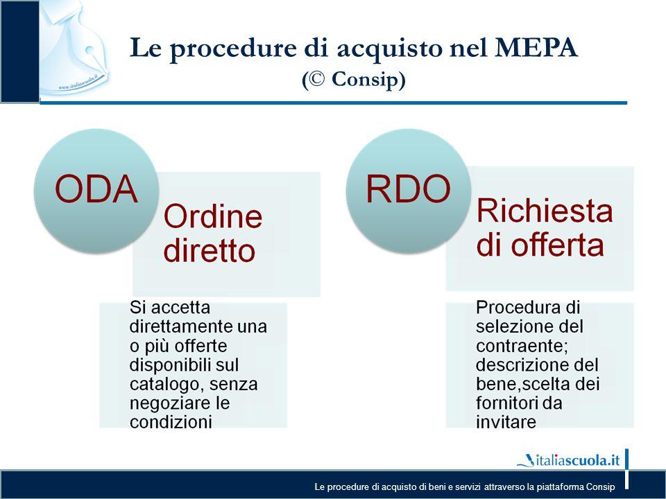 Le procedure di acquisto nel MEPA (© Consip)