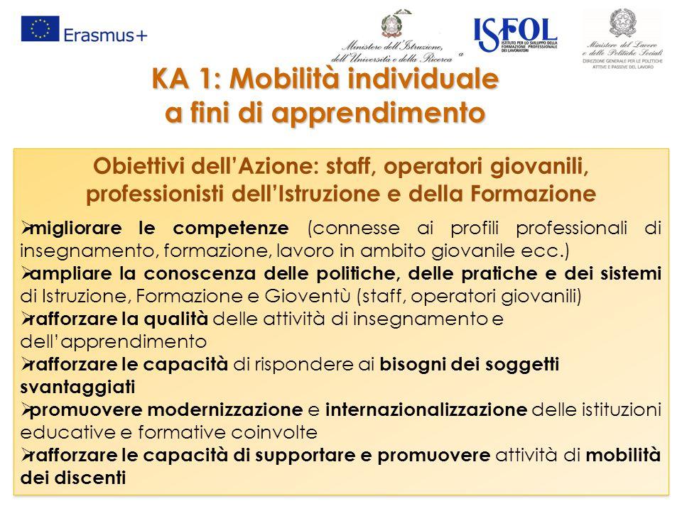 KA 1: Mobilità individuale a fini di apprendimento