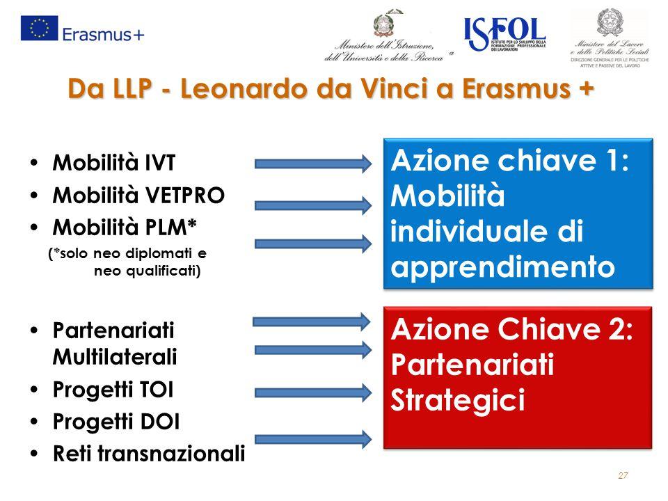 Da LLP - Leonardo da Vinci a Erasmus +