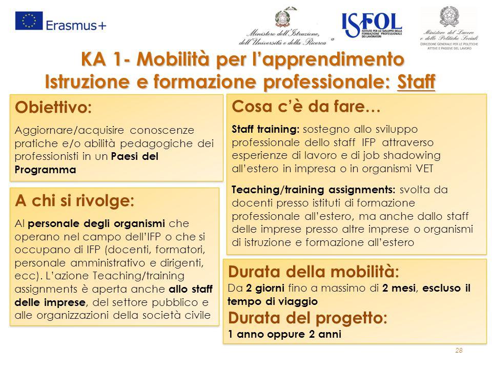 KA 1- Mobilità per l'apprendimento