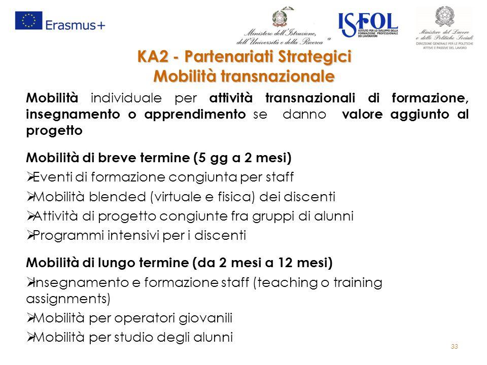 KA2 - Partenariati Strategici Mobilità transnazionale