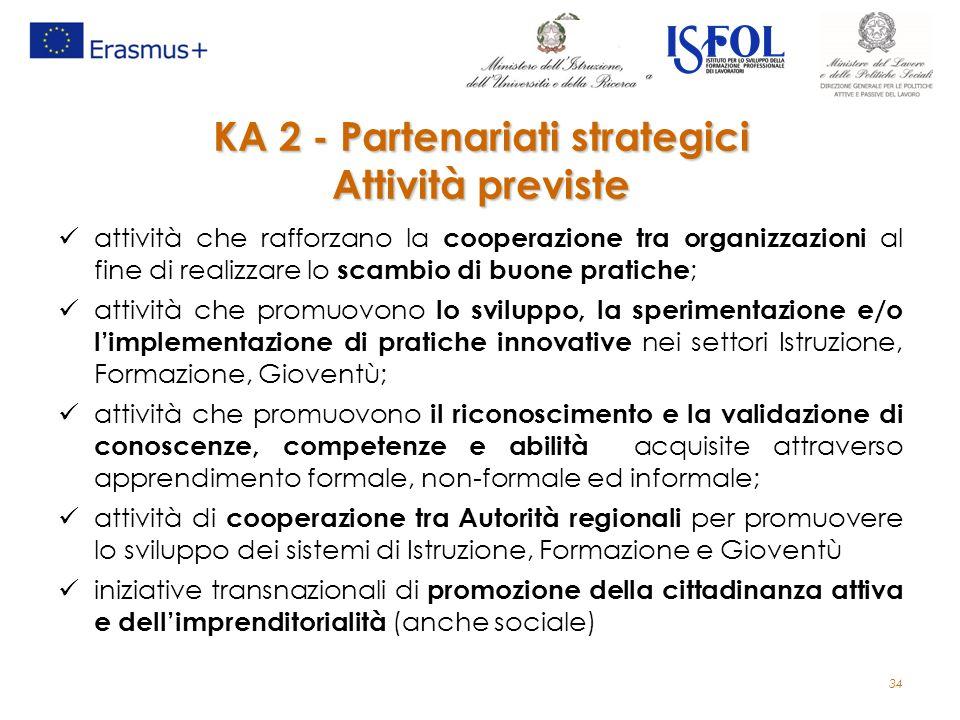 KA 2 - Partenariati strategici Attività previste