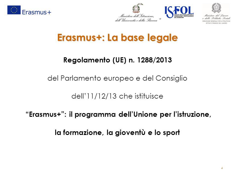 Erasmus+: La base legale