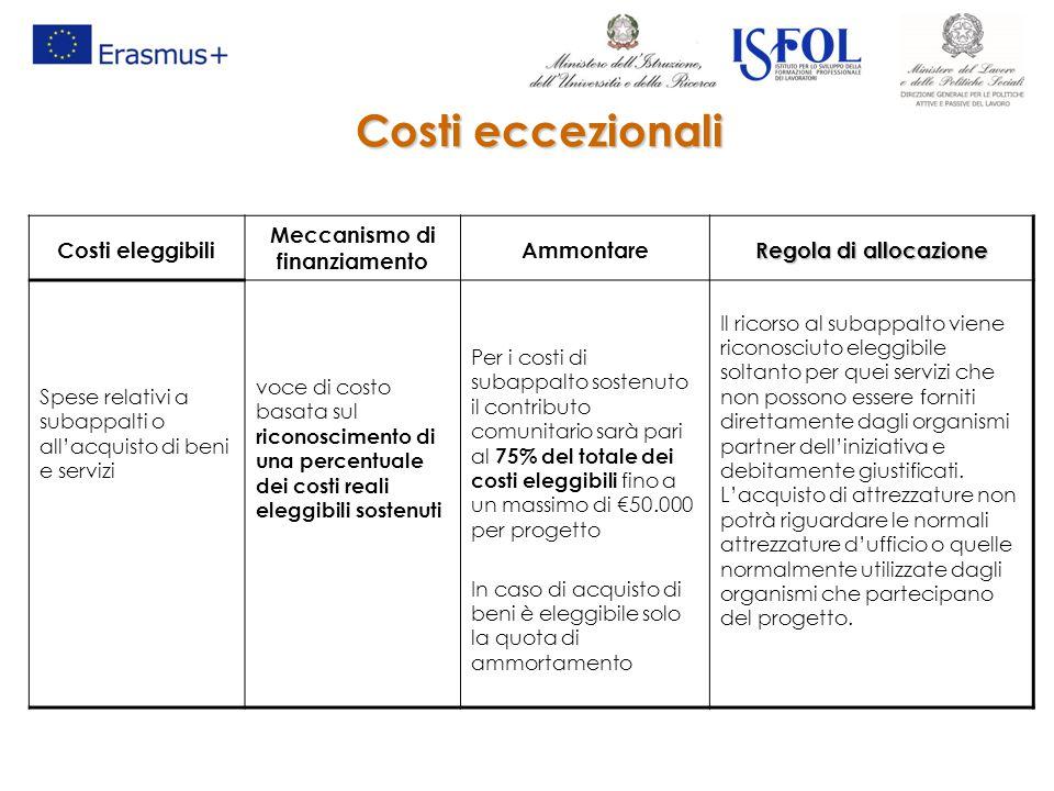 Meccanismo di finanziamento