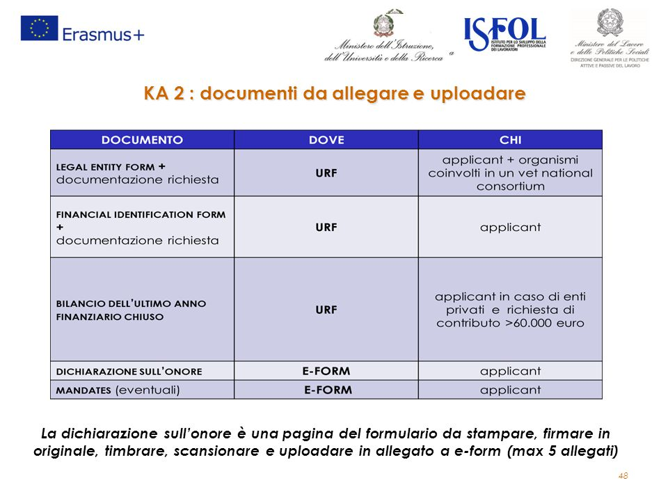 KA 2 : documenti da allegare e uploadare