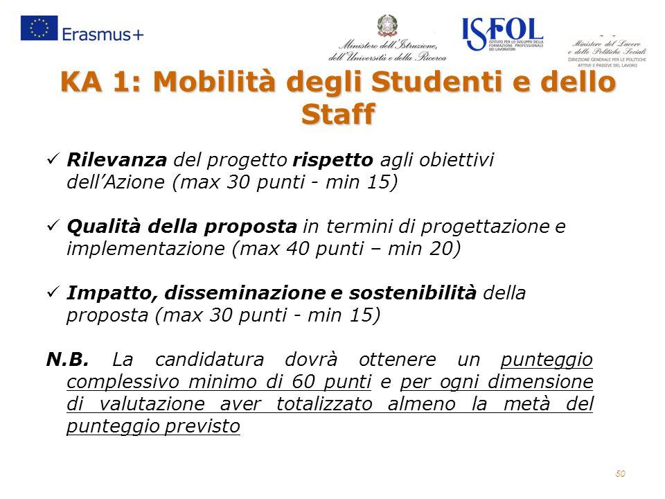 KA 1: Mobilità degli Studenti e dello Staff