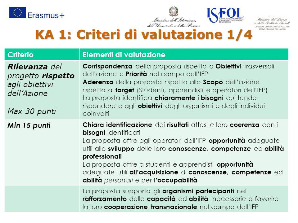 KA 1: Criteri di valutazione 1/4
