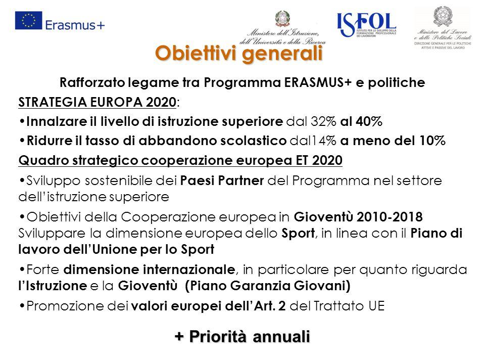 Rafforzato legame tra Programma ERASMUS+ e politiche