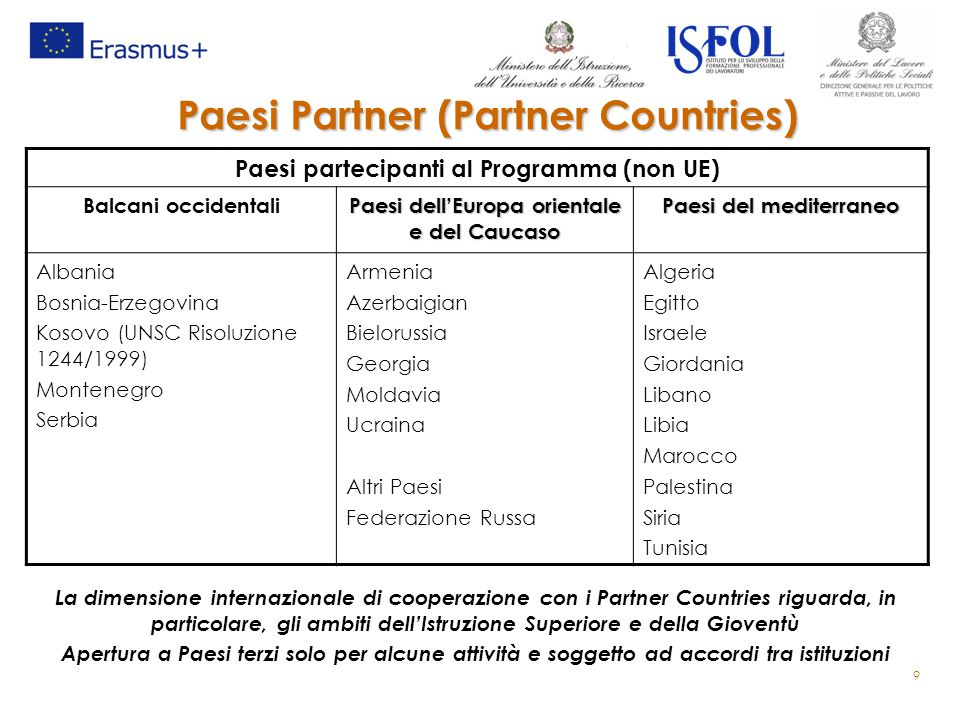 Paesi Partner (Partner Countries)
