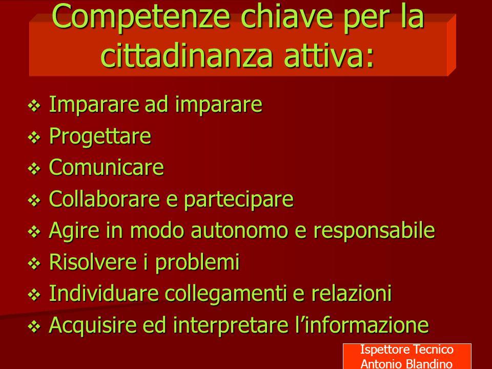 Competenze chiave per la cittadinanza attiva: