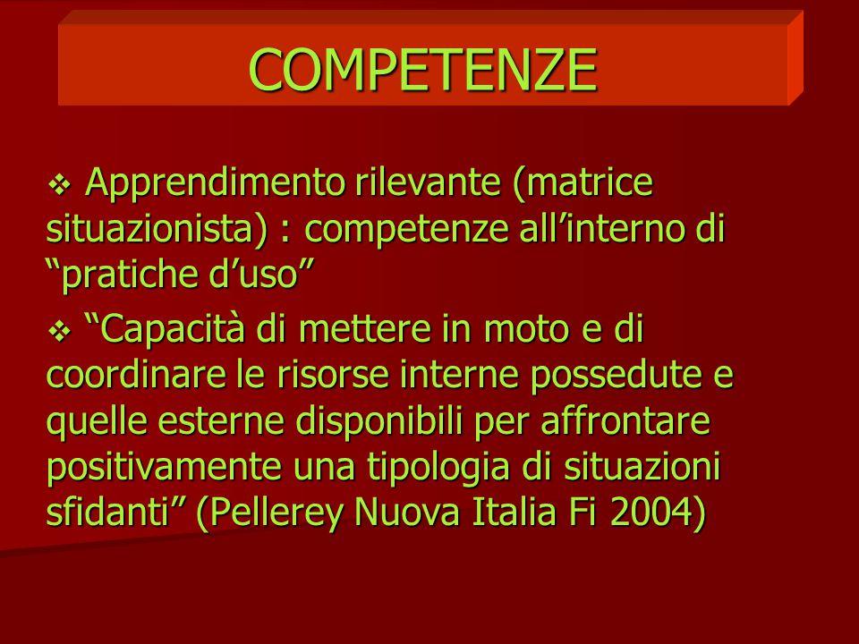 COMPETENZE Apprendimento rilevante (matrice situazionista) : competenze all'interno di pratiche d'uso
