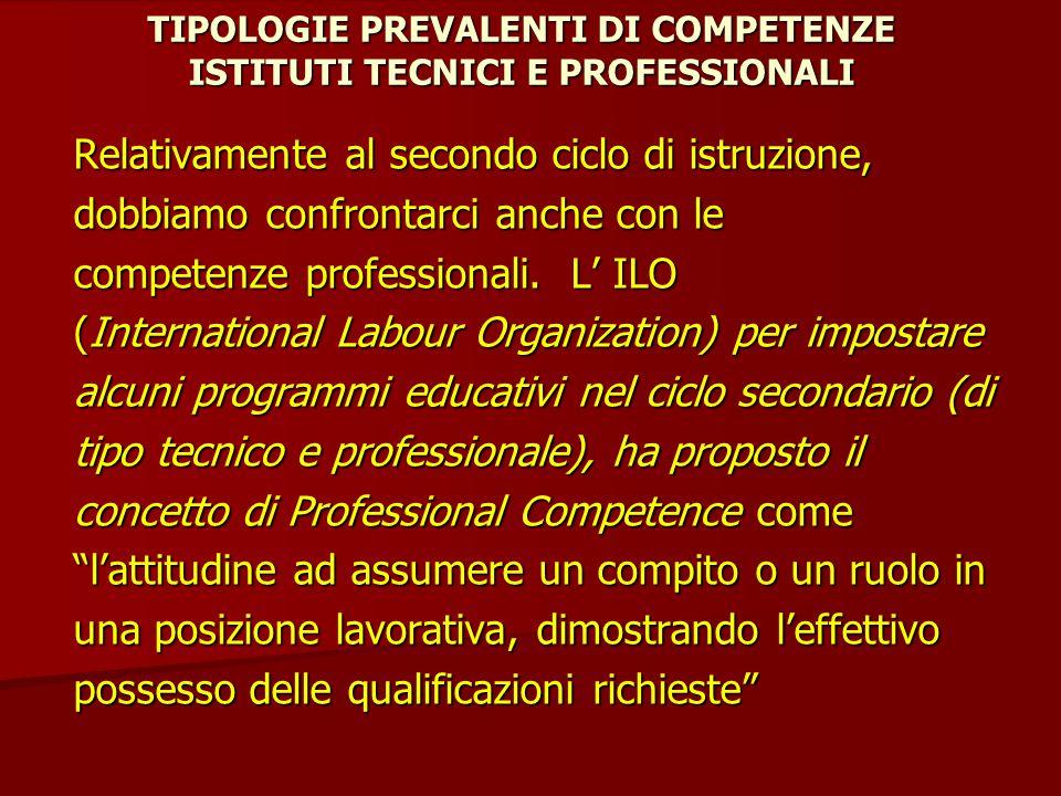 TIPOLOGIE PREVALENTI DI COMPETENZE ISTITUTI TECNICI E PROFESSIONALI