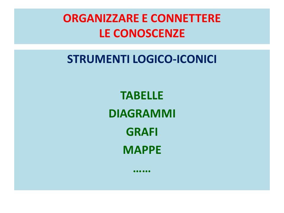 ORGANIZZARE E CONNETTERE LE CONOSCENZE