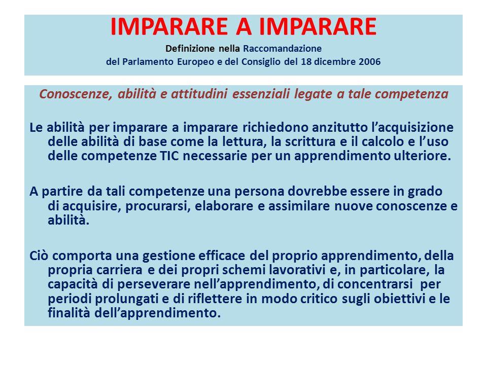 IMPARARE A IMPARARE Definizione nella Raccomandazione del Parlamento Europeo e del Consiglio del 18 dicembre 2006
