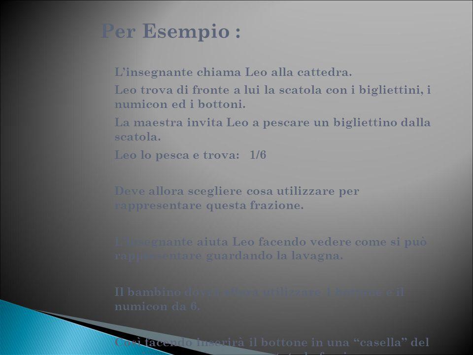 Per Esempio : L'insegnante chiama Leo alla cattedra.