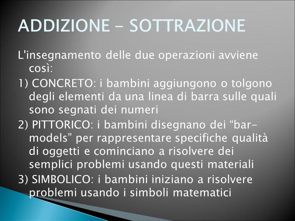 ADDIZIONE - SOTTRAZIONE