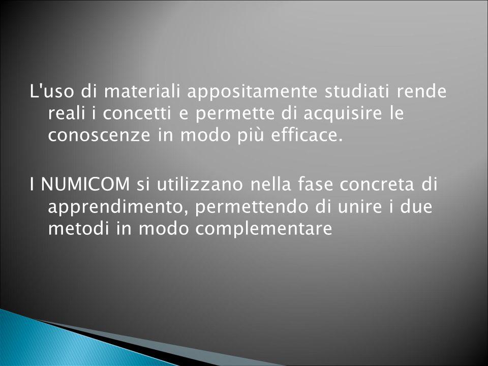 L uso di materiali appositamente studiati rende reali i concetti e permette di acquisire le conoscenze in modo più efficace.