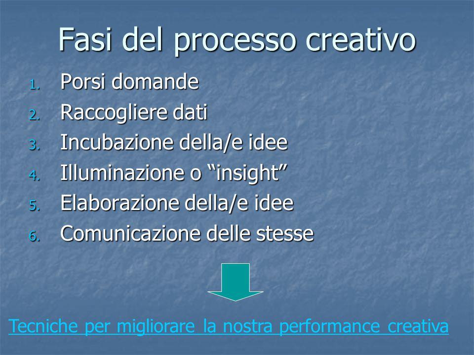 Fasi del processo creativo