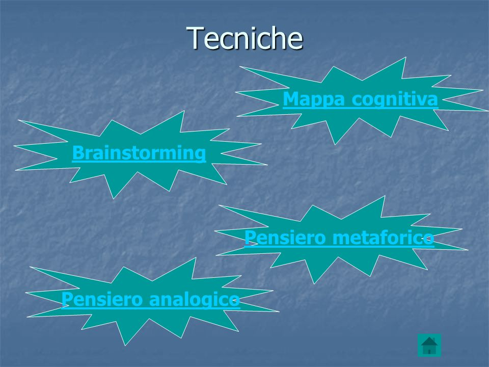 Tecniche Mappa cognitiva Brainstorming Pensiero metaforico