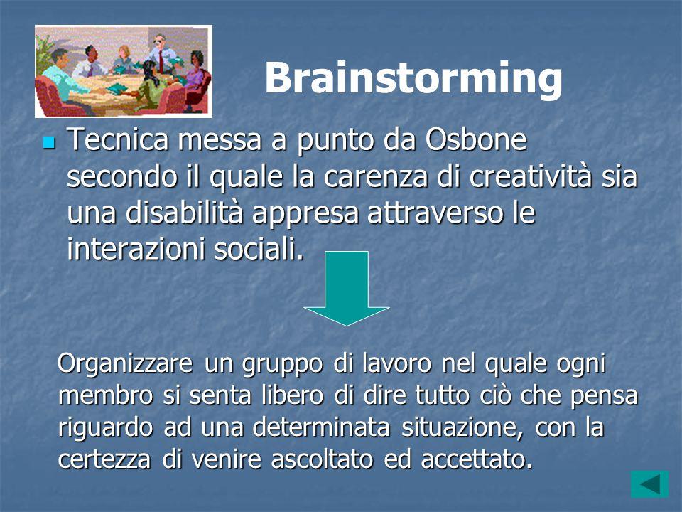 Brainstorming Tecnica messa a punto da Osbone secondo il quale la carenza di creatività sia una disabilità appresa attraverso le interazioni sociali.