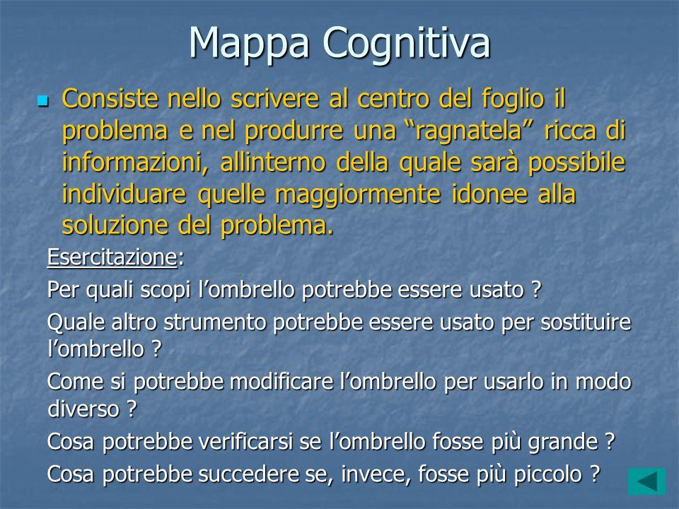 Mappa Cognitiva