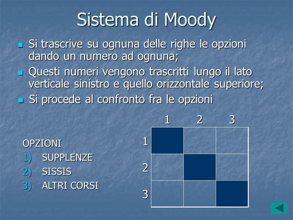 Sistema di Moody Si trascrive su ognuna delle righe le opzioni dando un numero ad ognuna;